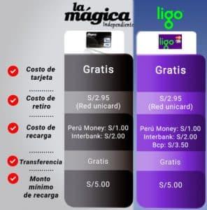 beneficios y diferencias entre tarjeta La Magica y Tarjeta Ligo